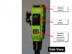 Radio Mic Volume Control Side View