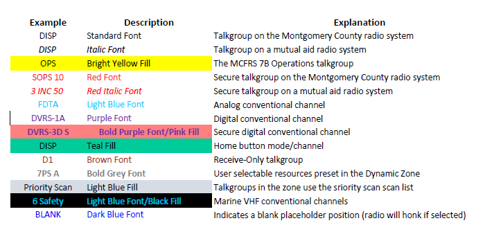 800 MHz Radio Fleetmap Color Key